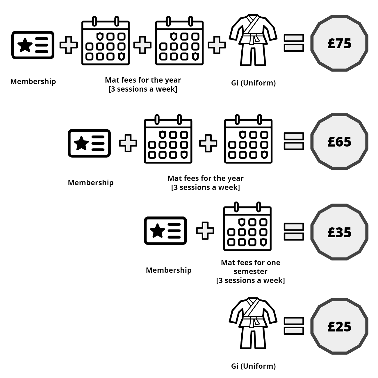 Club costs